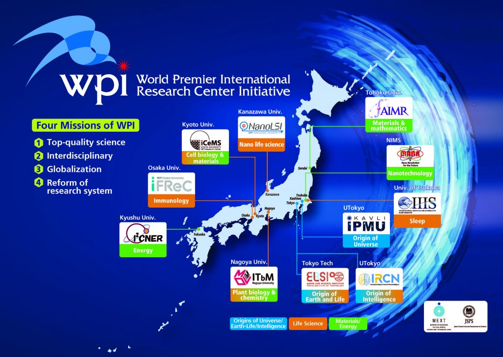 WPI Centers